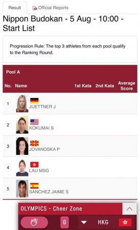 東京奧運最新消息 — 空手道項目女子個人形抽籤結果出爐 香港代表劉慕裳將會在第一組別 (Pool A) 爭取出線